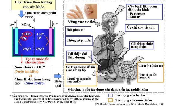 Lợi ích của nước ion kiềm giàu Hydro Atica